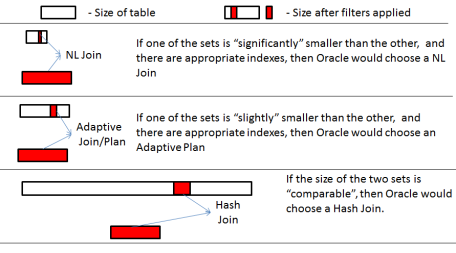 adaptive_exec_plans